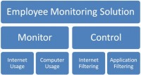 internetmonitoring01