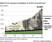 currency-in-circulation