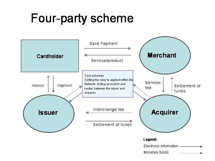 card-scheme-4-side