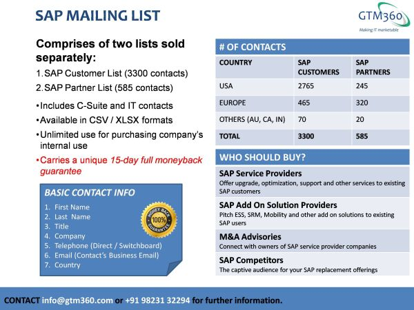 SAP Customer & Partner Mailing Lists